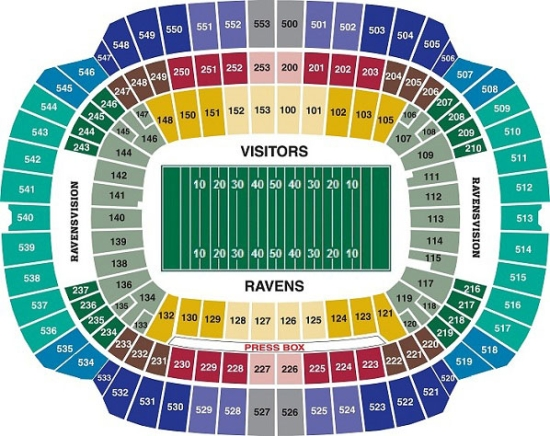 Baltimore Ravens Vs Los Angeles Chargers Tickets January